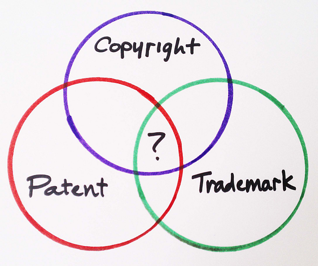 An abstract idea is not patent eligible under US law